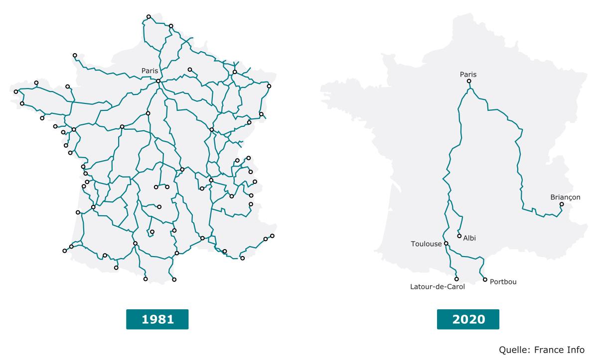 Veränderung des Nachtzug-Netzes in Frankreich zwischen 1981 und 2020